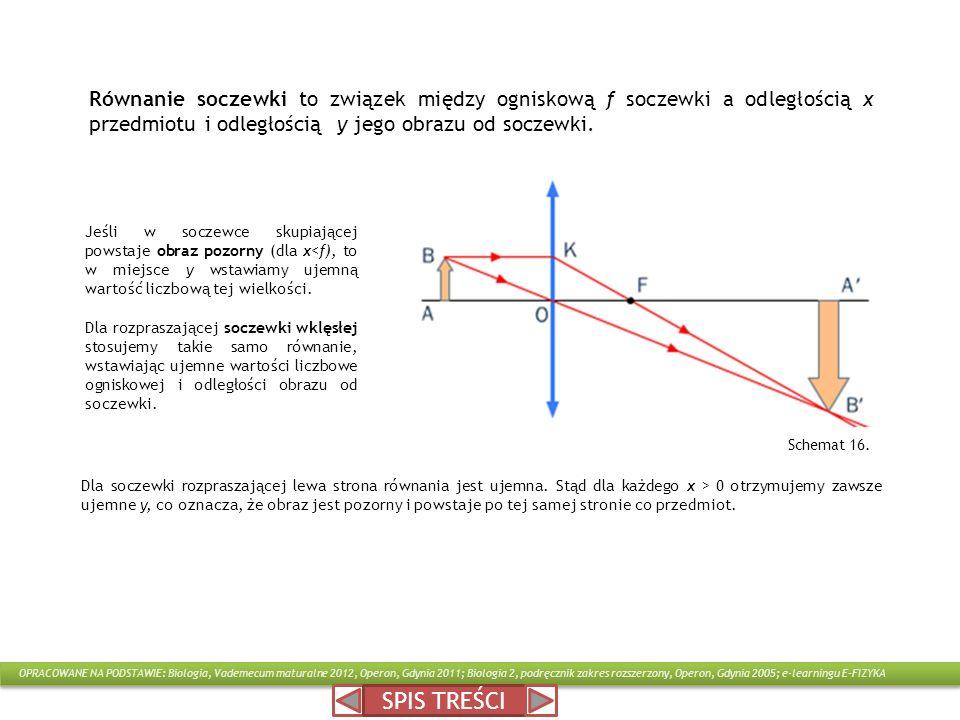 Równanie soczewki to związek między ogniskową f soczewki a odległością x przedmiotu i odległością y jego obrazu od soczewki.