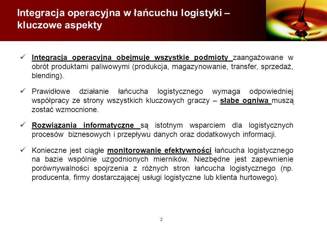 Integracja operacyjna w łańcuchu logistyki – kluczowe aspekty