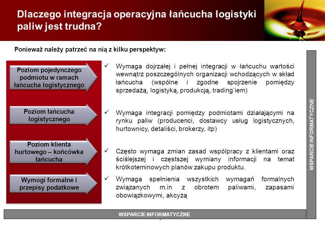 Dlaczego integracja operacyjna łańcucha logistyki paliw jest trudna