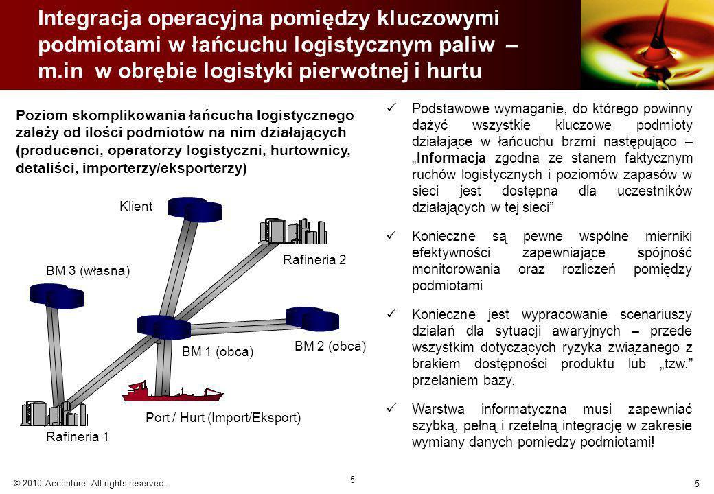 Integracja operacyjna pomiędzy kluczowymi podmiotami w łańcuchu logistycznym paliw – m.in w obrębie logistyki pierwotnej i hurtu