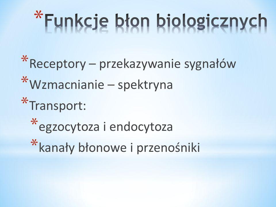 Funkcje błon biologicznych