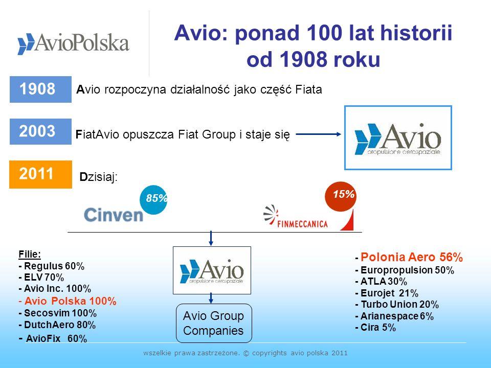 Avio: ponad 100 lat historii od 1908 roku