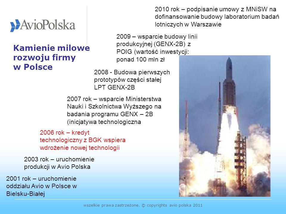 Kamienie milowe rozwoju firmy w Polsce