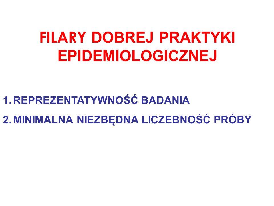FILARY DOBREJ PRAKTYKI EPIDEMIOLOGICZNEJ