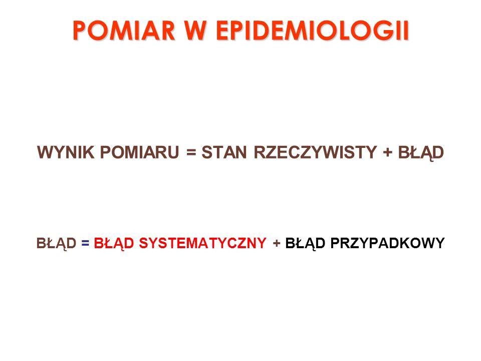 POMIAR W EPIDEMIOLOGII