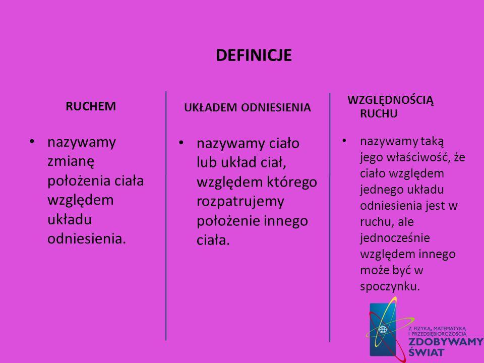 Definicje nazywamy zmianę położenia ciała względem układu odniesienia.