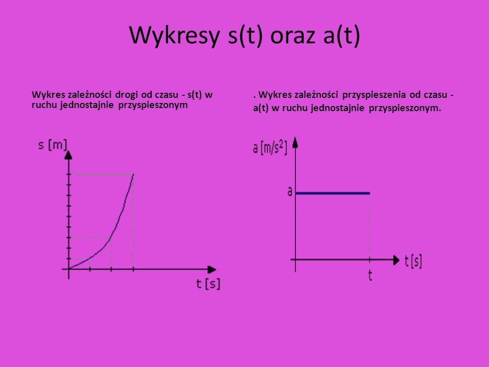 Wykresy s(t) oraz a(t)Wykres zależności drogi od czasu - s(t) w ruchu jednostajnie przyspieszonym.