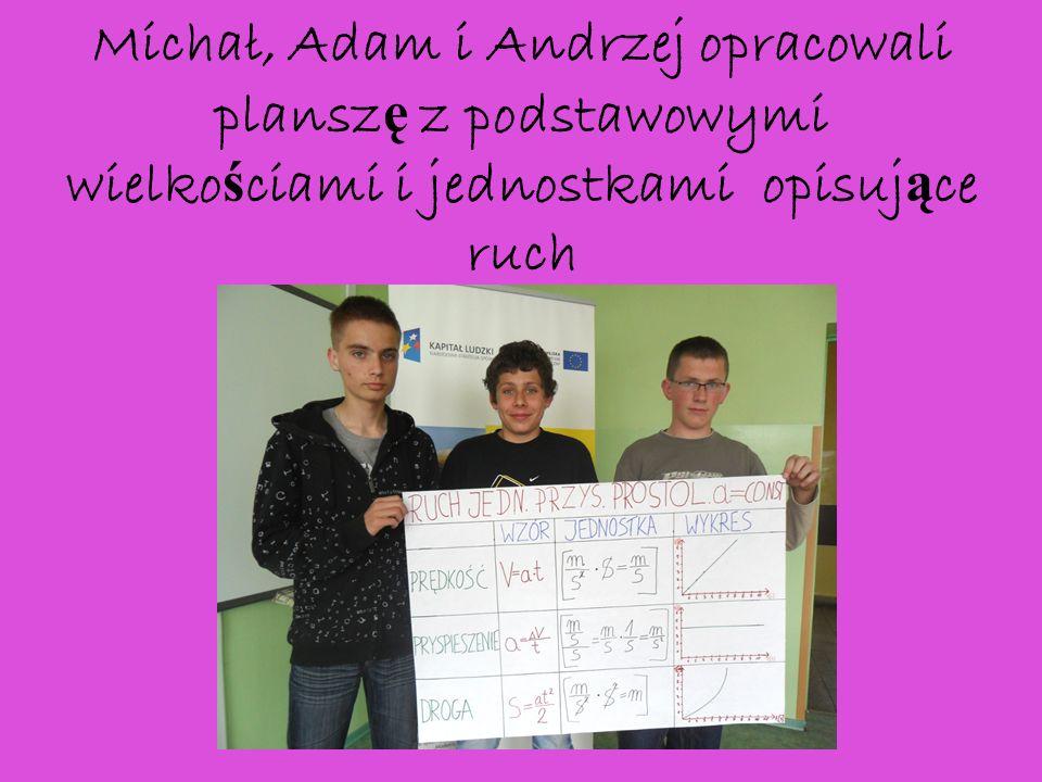 Michał, Adam i Andrzej opracowali planszę z podstawowymi wielkościami i jednostkami opisujące ruch