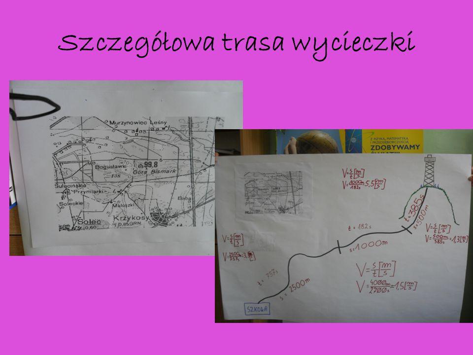 Szczegółowa trasa wycieczki