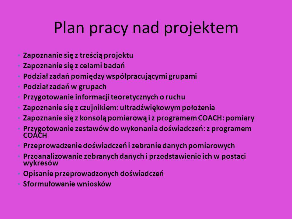 Plan pracy nad projektem
