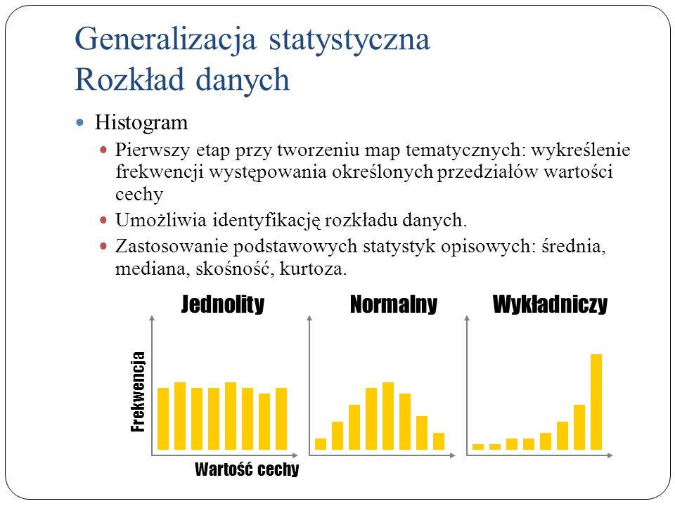 Generalizacja statystyczna Rozkład danych
