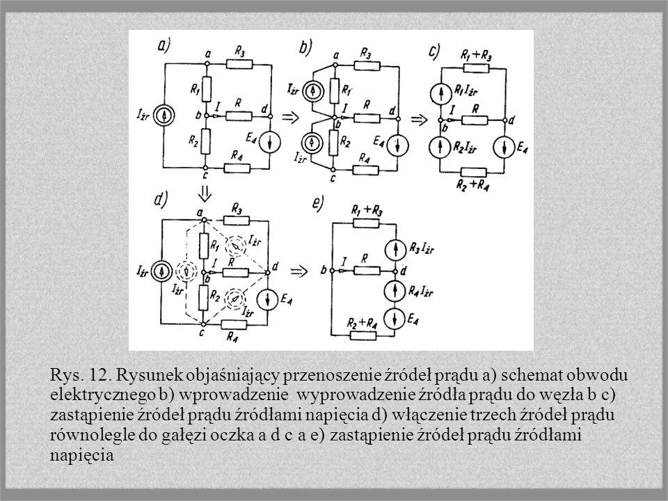 Rys. 12.