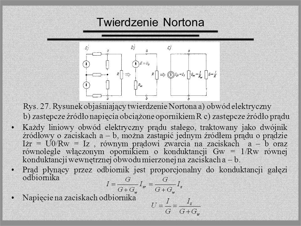 Twierdzenie Nortona