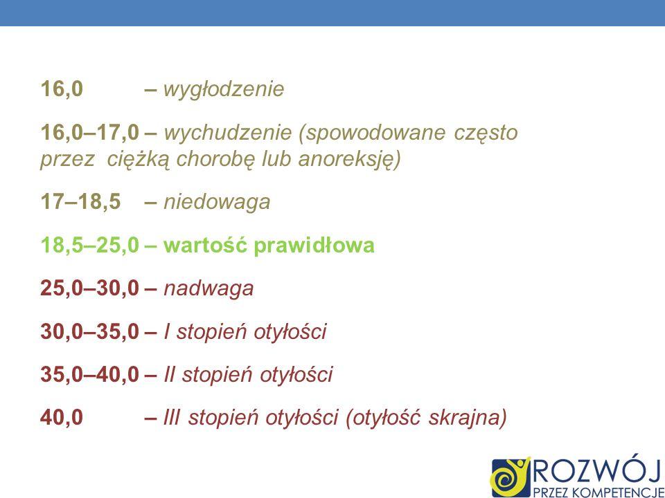 16,0 – wygłodzenie 16,0–17,0 – wychudzenie (spowodowane często przez ciężką chorobę lub anoreksję) 17–18,5 – niedowaga 18,5–25,0 – wartość prawidłowa 25,0–30,0 – nadwaga 30,0–35,0 – I stopień otyłości 35,0–40,0 – II stopień otyłości 40,0 – III stopień otyłości (otyłość skrajna)