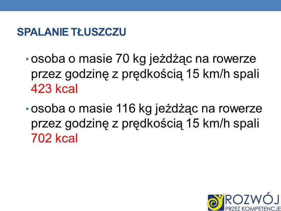 Spalanie Tłuszczu osoba o masie 70 kg jeżdżąc na rowerze przez godzinę z prędkością 15 km/h spali 423 kcal.