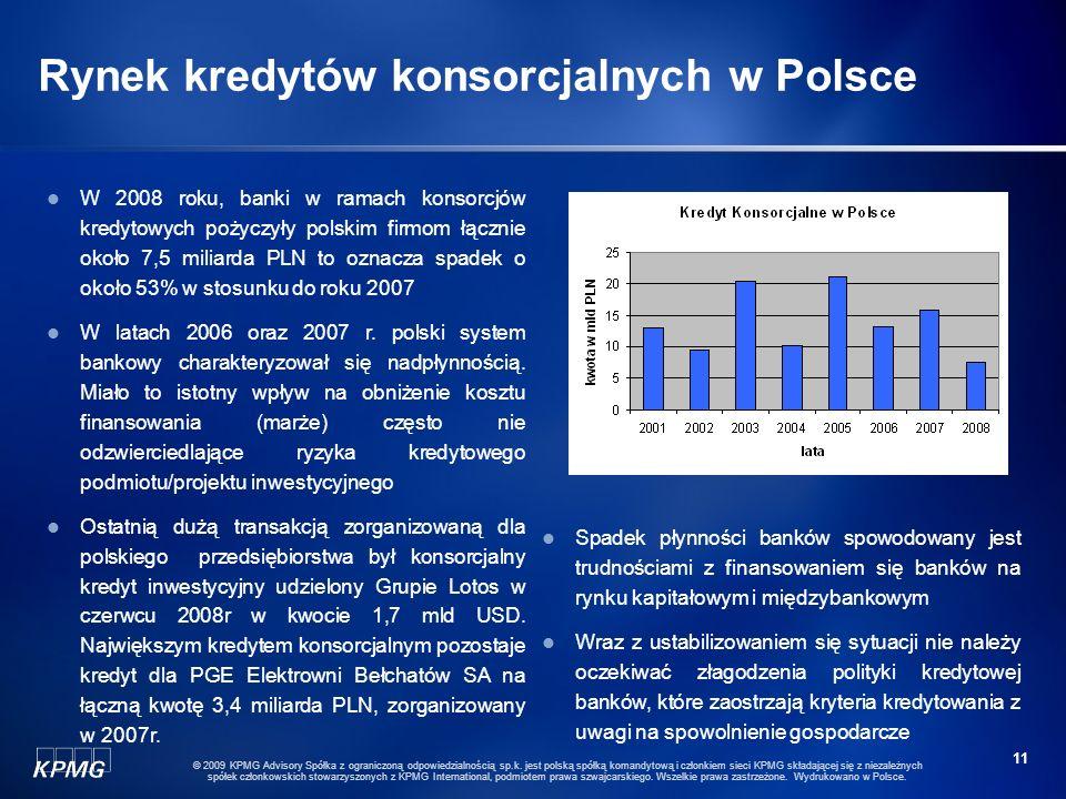 Rynek kredytów konsorcjalnych w Polsce