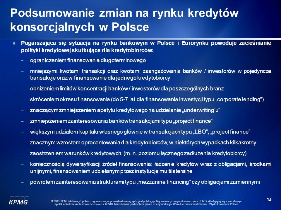 Podsumowanie zmian na rynku kredytów konsorcjalnych w Polsce