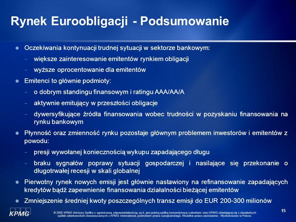 Rynek Euroobligacji - Podsumowanie