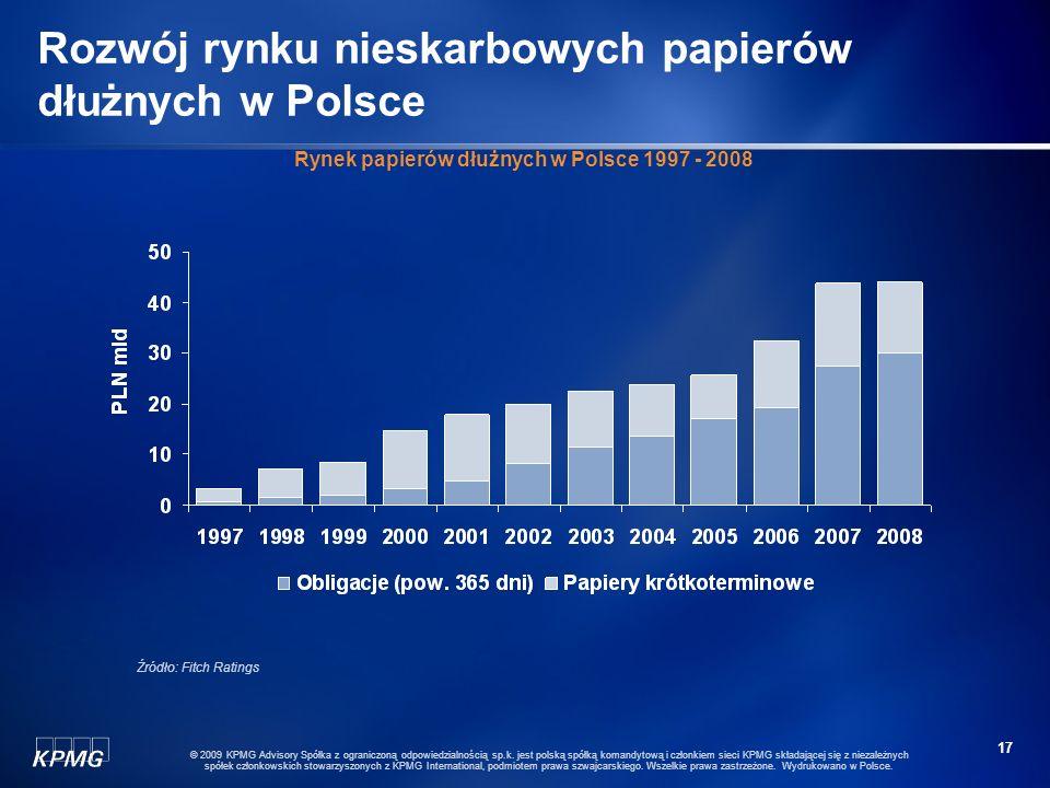 Rozwój rynku nieskarbowych papierów dłużnych w Polsce