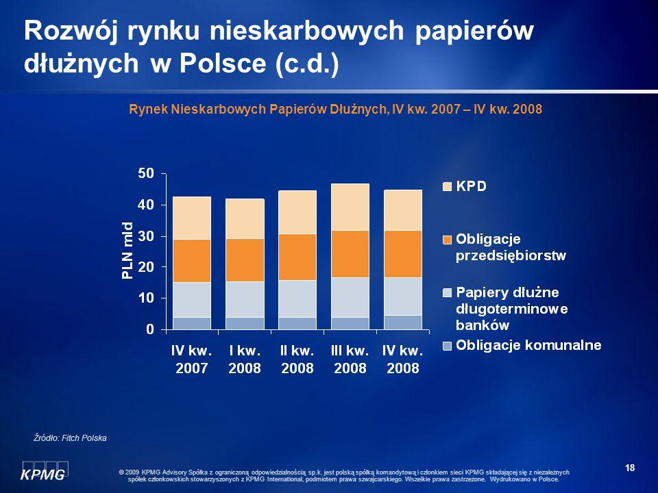 Rozwój rynku nieskarbowych papierów dłużnych w Polsce (c.d.)
