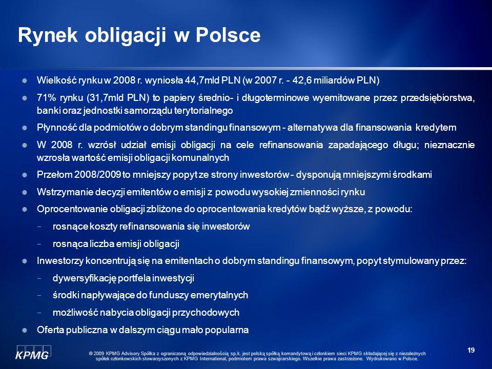 Rynek obligacji w Polsce