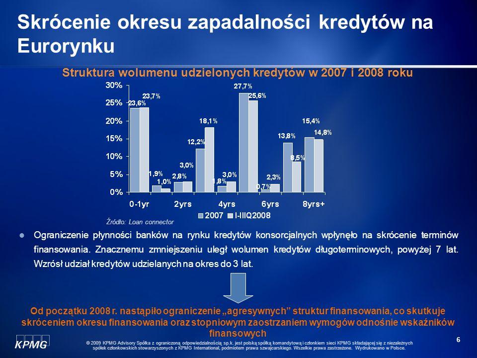 Skrócenie okresu zapadalności kredytów na Eurorynku
