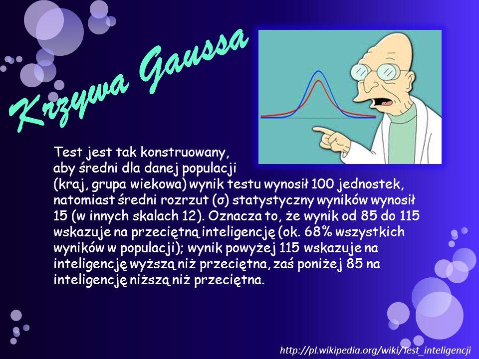 Krzywa Gaussa Test jest tak konstruowany,