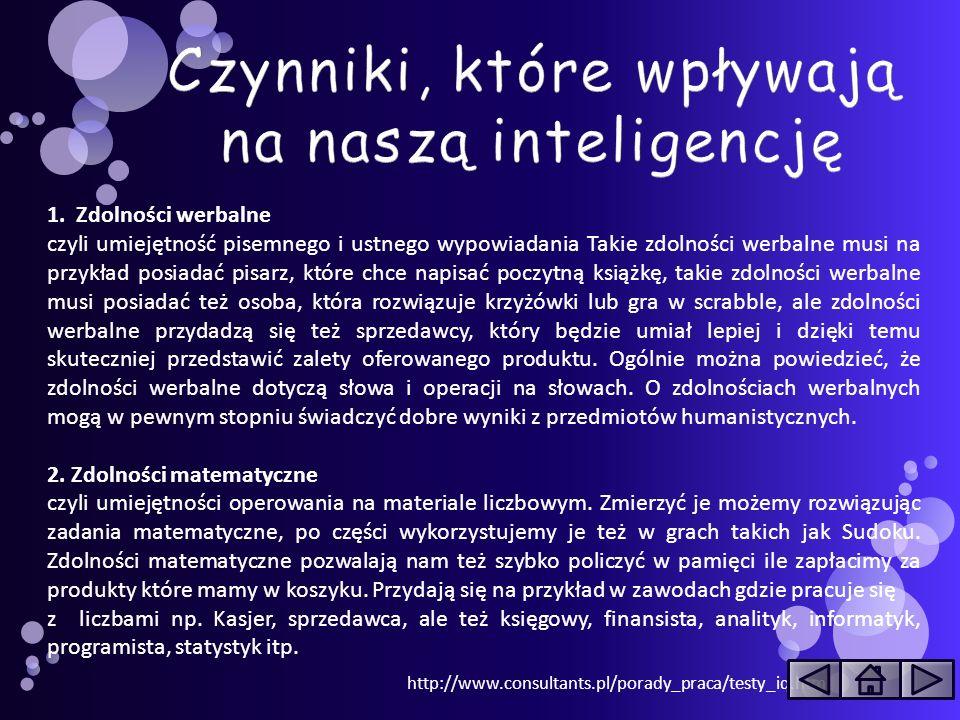 Czynniki, które wpływają na naszą inteligencję