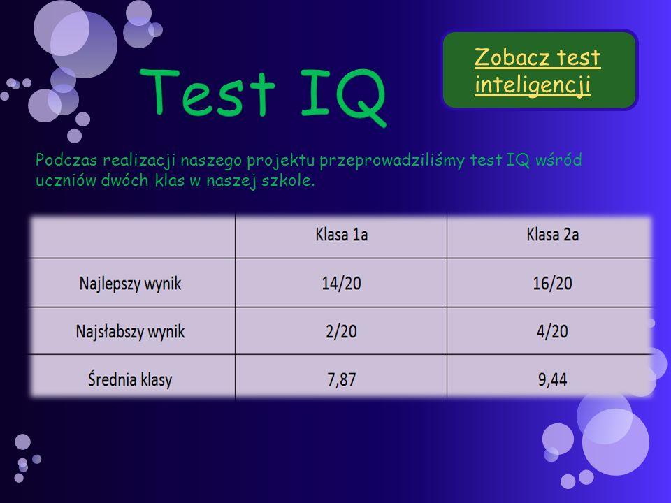 Test IQ Zobacz test inteligencji