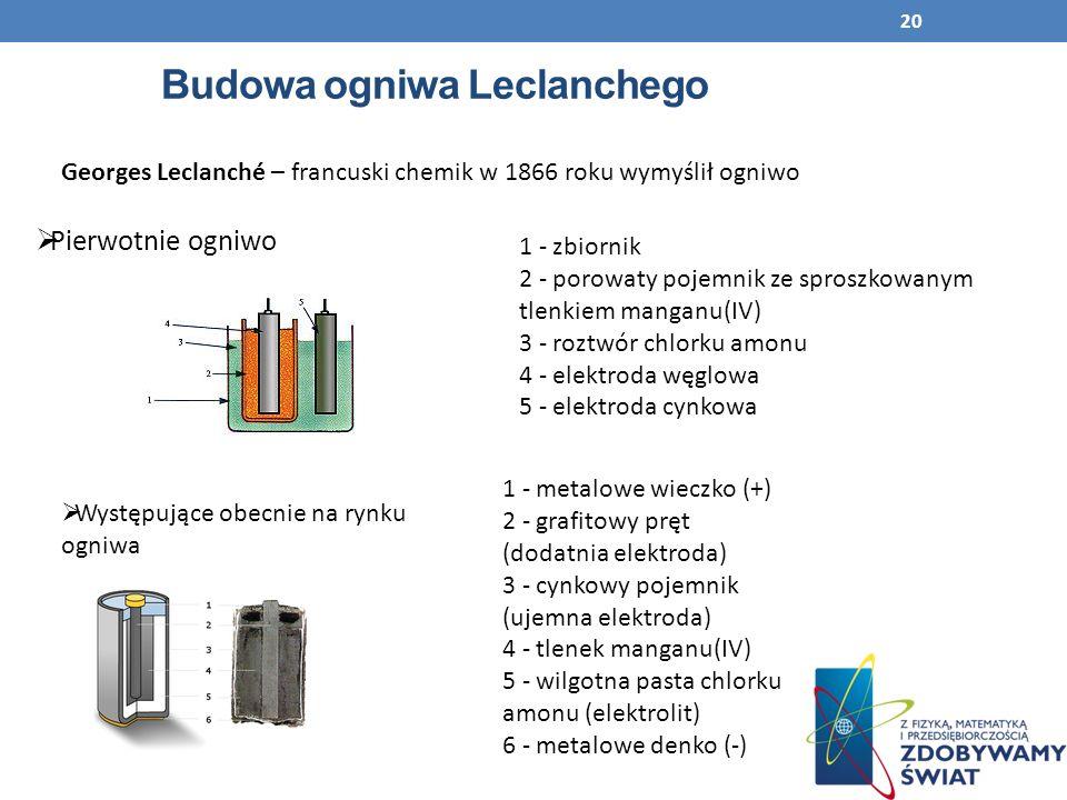 Budowa ogniwa Leclanchego