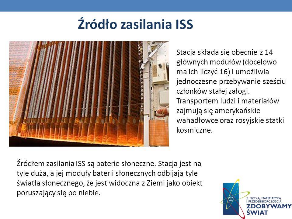 Źródło zasilania ISS