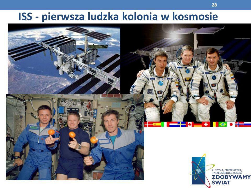 ISS - pierwsza ludzka kolonia w kosmosie