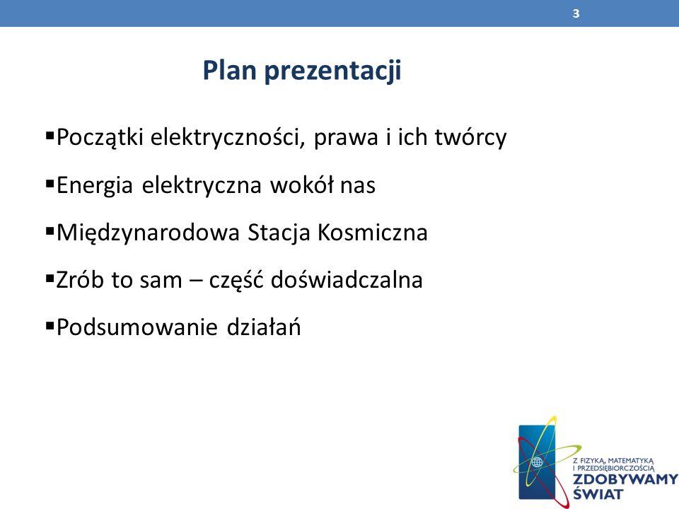 Plan prezentacji Początki elektryczności, prawa i ich twórcy