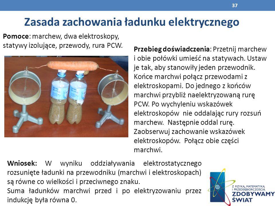 Zasada zachowania ładunku elektrycznego