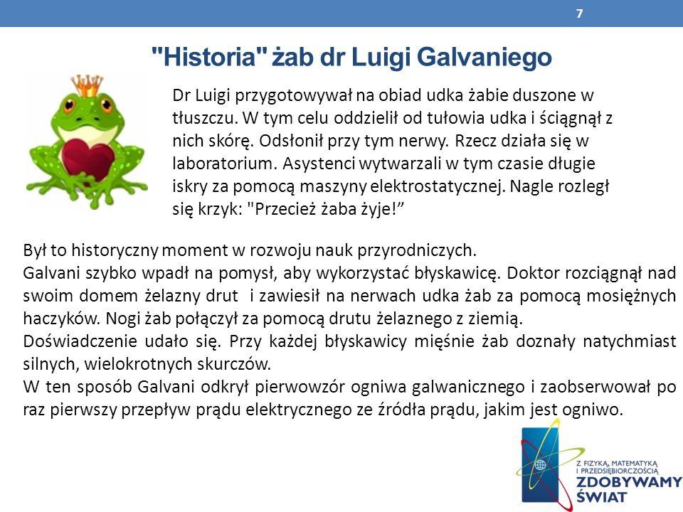 Historia żab dr Luigi Galvaniego
