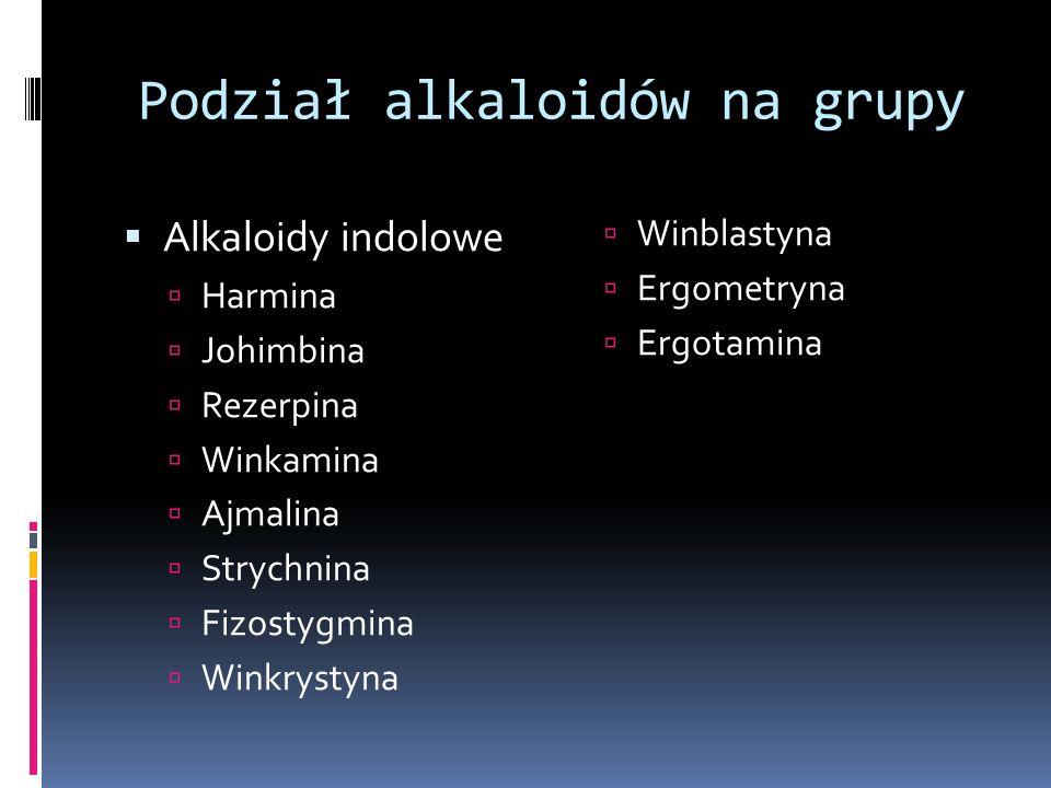 Podział alkaloidów na grupy