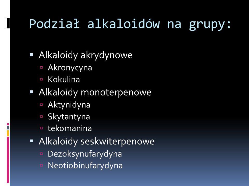 Podział alkaloidów na grupy: