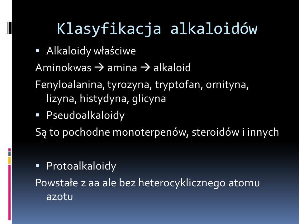 Klasyfikacja alkaloidów