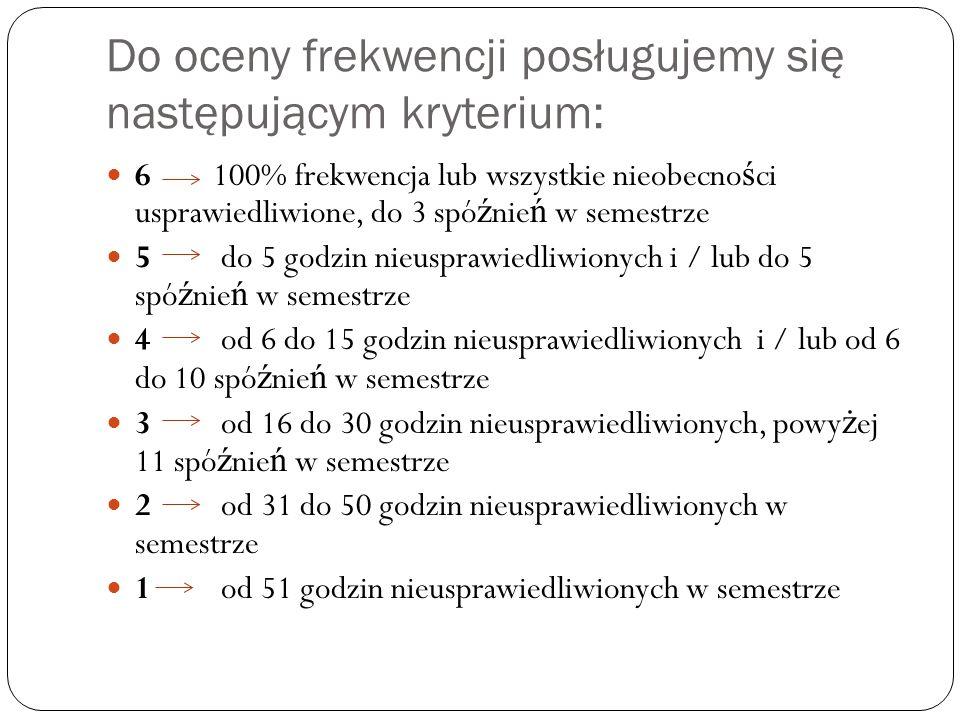Do oceny frekwencji posługujemy się następującym kryterium: