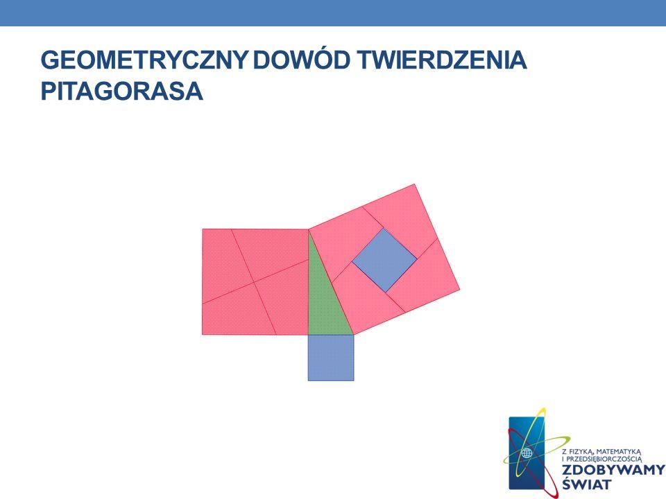 Geometryczny dowód twierdzenia pitagorasa