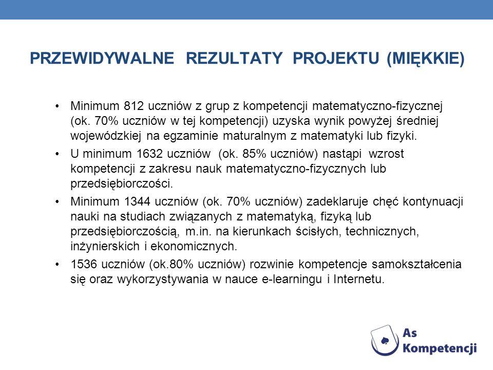 PRZEWIDYWALNE REZULTATY PROJEKTU (MIĘKKIE)