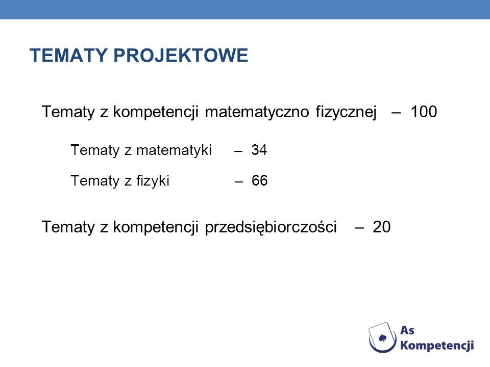 TEMATY PROJEKTOWE Tematy z kompetencji matematyczno fizycznej – 100