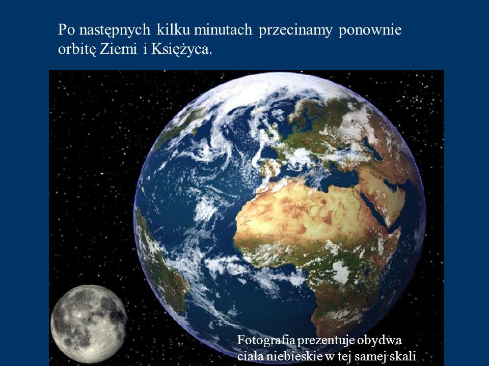 Po następnych kilku minutach przecinamy ponownie orbitę Ziemi i Księżyca.