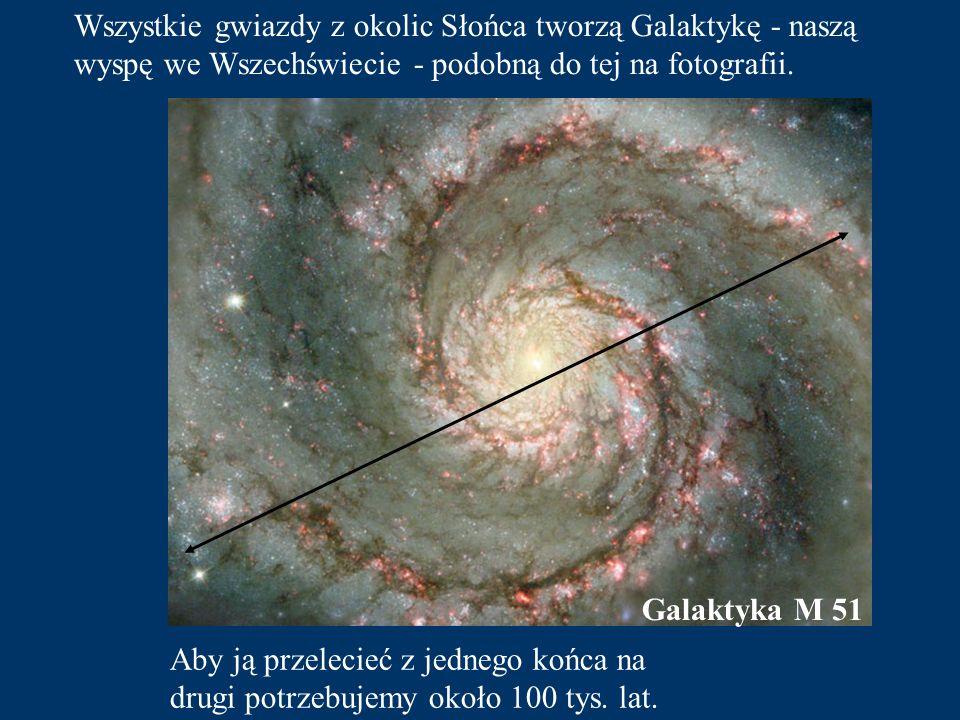 Wszystkie gwiazdy z okolic Słońca tworzą Galaktykę - naszą wyspę we Wszechświecie - podobną do tej na fotografii.