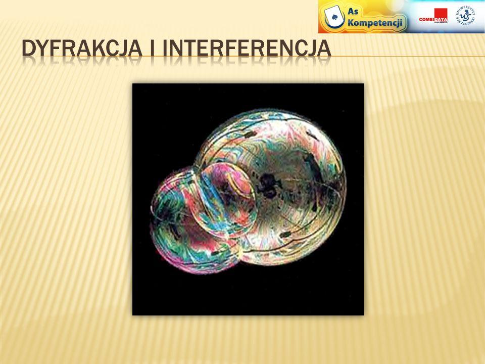 Dyfrakcja i interferencja
