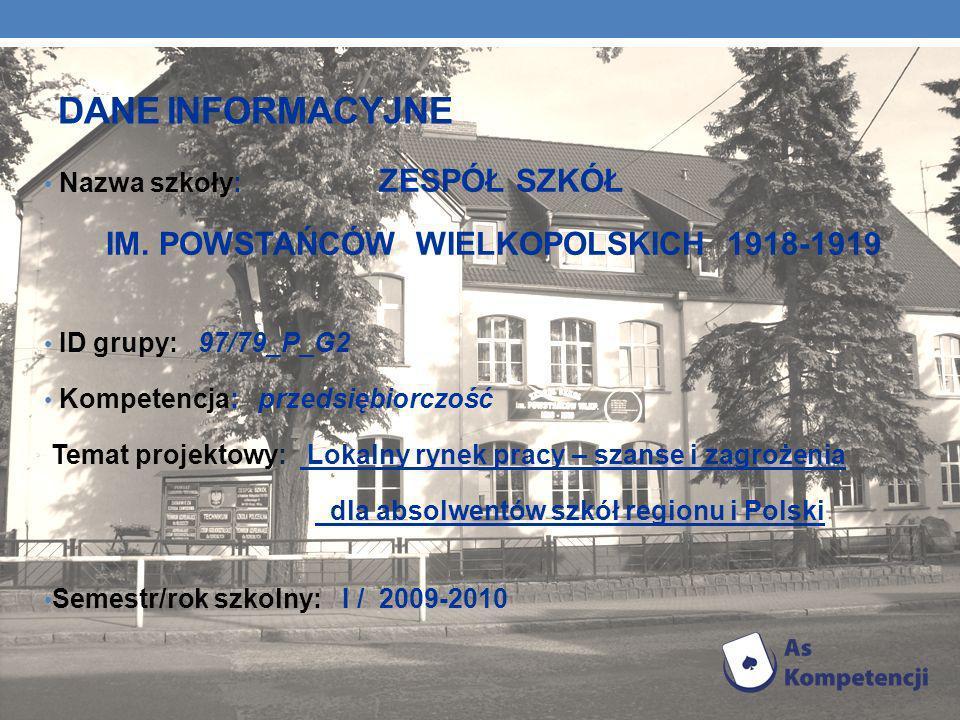 Dane INFORMACYJNE IM. POWSTAŃCÓW WIELKOPOLSKICH 1918-1919