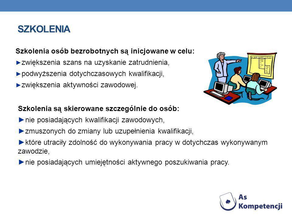 szkolenia Szkolenia osób bezrobotnych są inicjowane w celu: