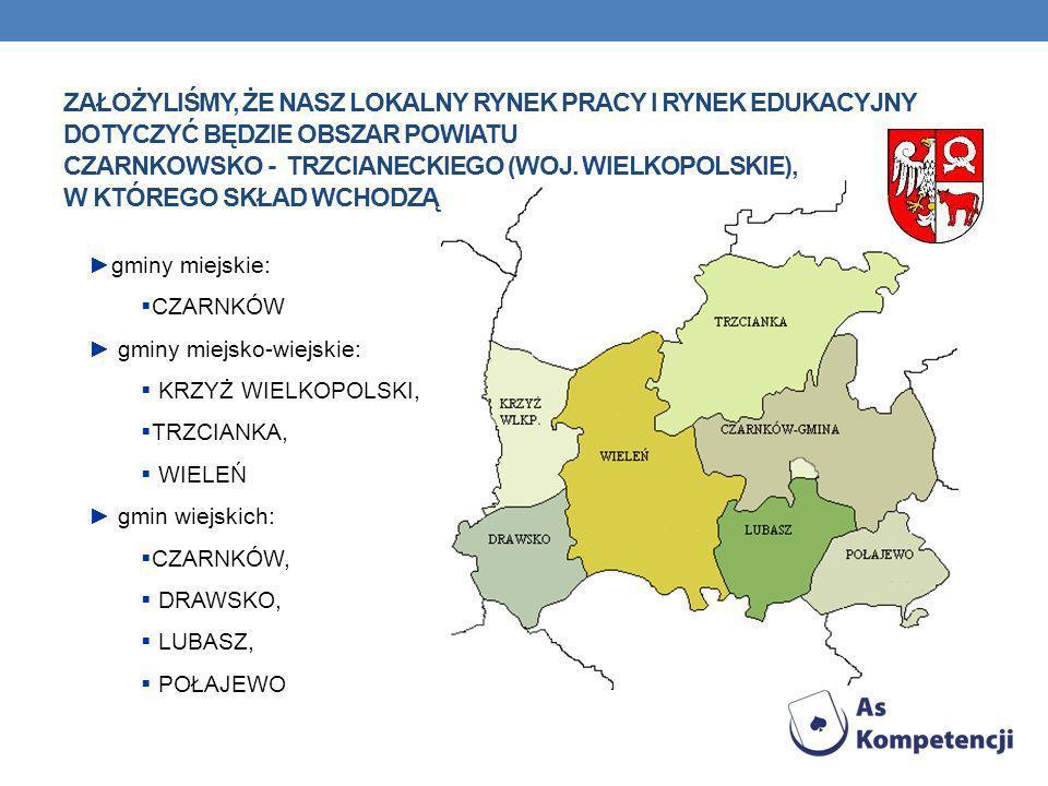 Założyliśmy, że nasz lokalny rynek pracy i rynek edukacyjny dotyczyć będzie obszar powiatu czarnkowsko - trzcianeckiego (woj. wielkopolskie), w którego skład wchodzą