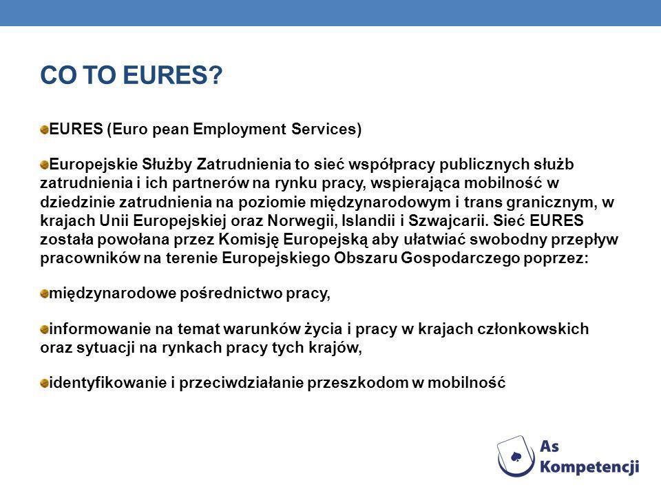 Co to EURES EURES (Euro pean Employment Services)