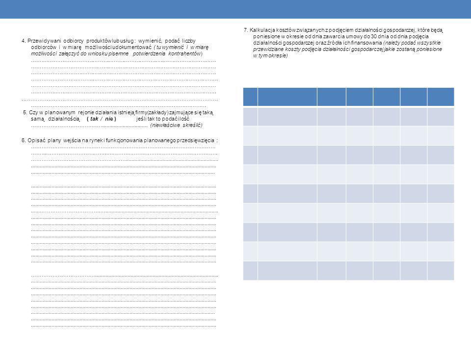 7. Kalkulacja kosztów związanych z podjęciem działalności gospodarczej, które będą poniesione w okresie od dnia zawarcia umowy do 30 dnia od dnia podjęcia działalności gospodarczej oraz źródła ich finansowania (należy podać wszystkie przewidziane koszty podjęcia działalności gospodarczej jakie zostaną poniesione w tym okresie)